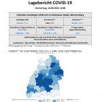 Gesundheitsministerium Baden-Württemberg meldet für 10. September …