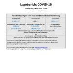 COVID-19 Tagesbericht (08.10.2020) des Landesgesundheitsamts Baden-Württemberg