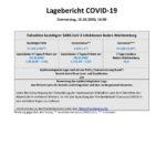 COVID-19 Tagesbericht (15.10.2020) des Landesgesundheitsamts Baden-Württemberg