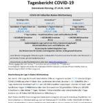 COVID-19 Tagesbericht (27.10.2020) des Landesgesundheitsamts Baden-Württemberg – (ausführlicher)