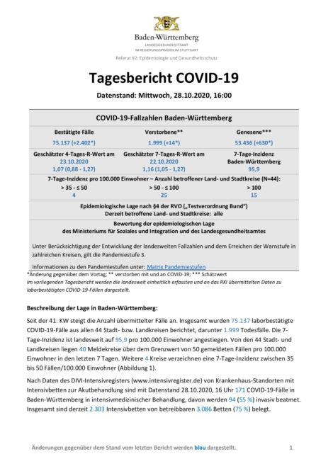 COVID-19 Tagesbericht (28.10.2020) des Landesgesundheitsamts Baden-Württemberg – (ausführlicher)
