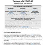 COVID-19 Tagesbericht (30.10.2020) des Landesgesundheitsamts Baden-Württemberg – (ausführlicher)