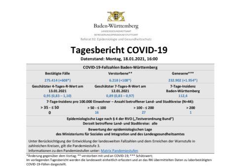 COVID-19 Tagesbericht  (18.01.2021) des Landesgesundheitsamts Baden-Württemberg – (ausführlich)