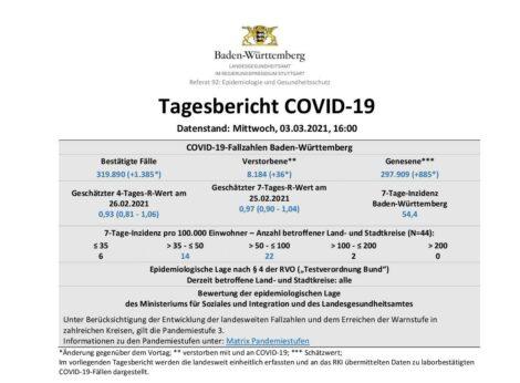 COVID-19 Tagesbericht  (03.03.2021) des Landesgesundheitsamts Baden-Württemberg – (ausführlich)