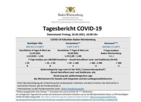 COVID-19 Tagesbericht (16.04.2021) des Landesgesundheitsamts Baden-Württemberg – (ausführlich)